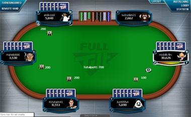 Pokerstars Probleme Aktuell